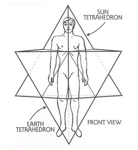 Sri yantra research merkabah ccuart Images