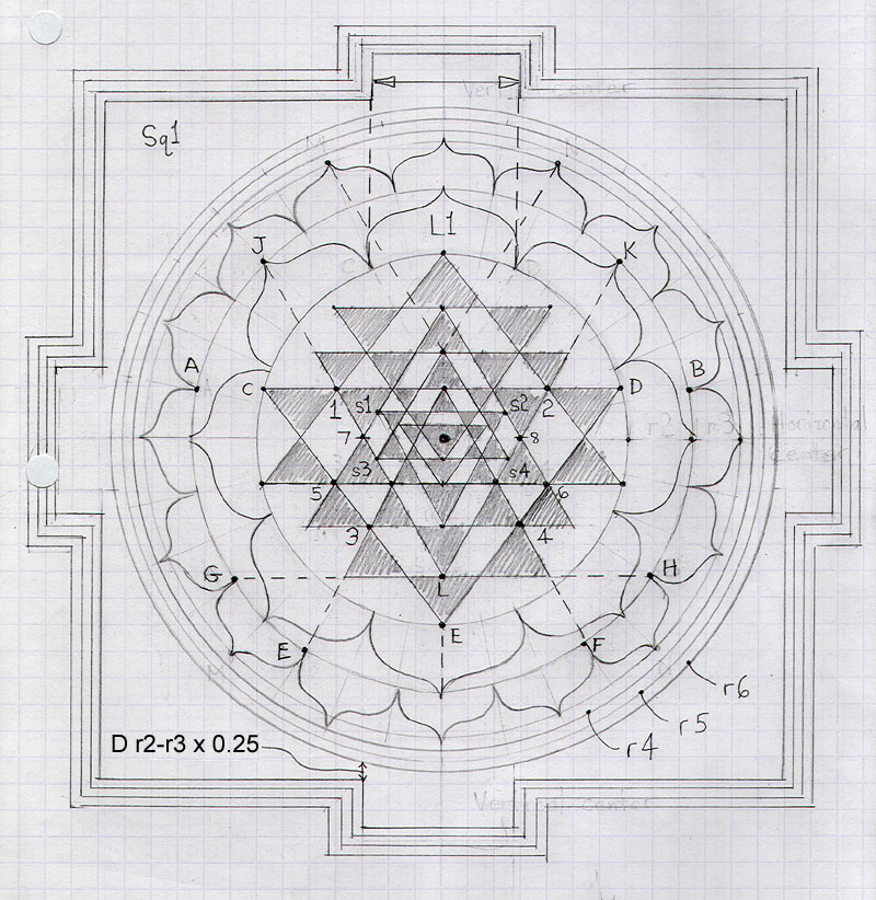 Sri Yantra by Vishvamitra